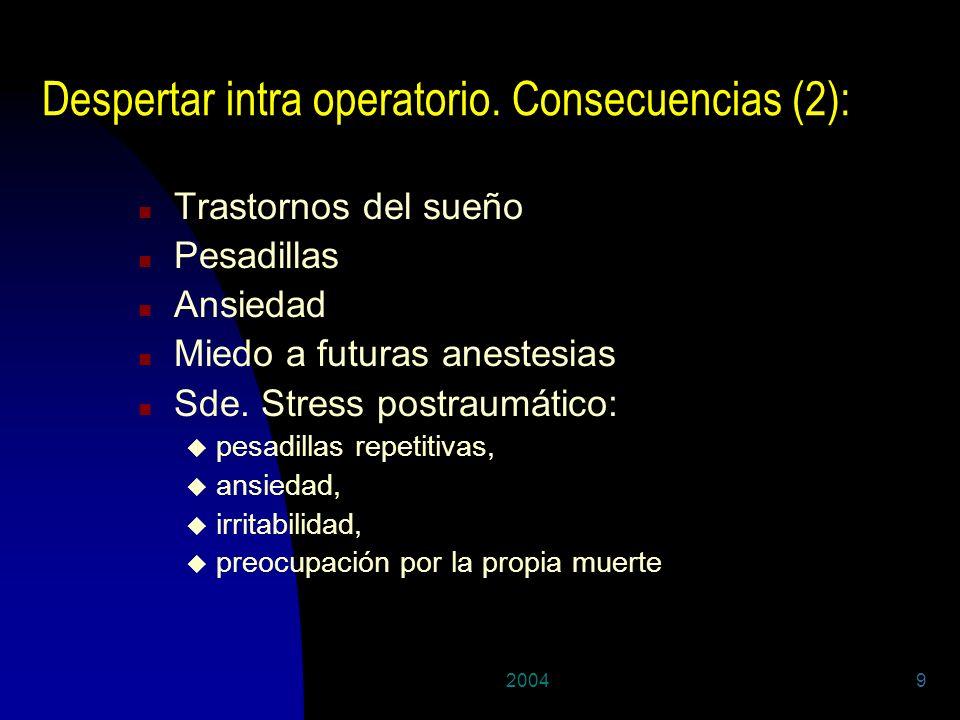 Despertar intra operatorio. Consecuencias (2):