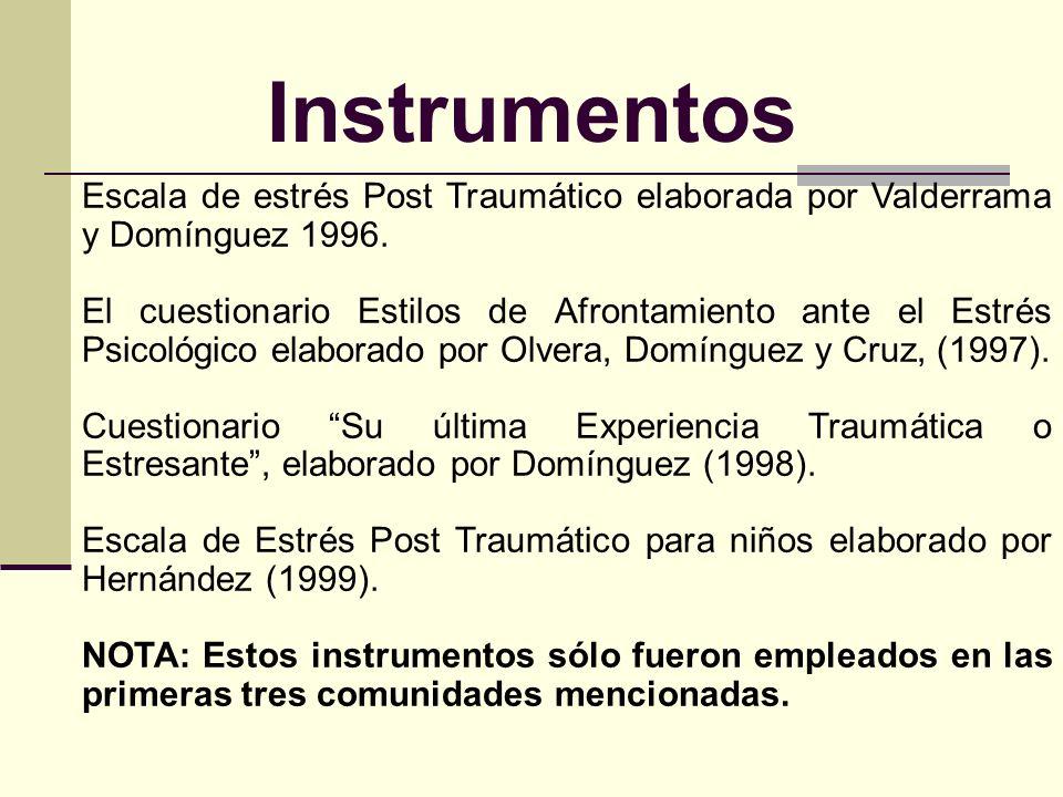 Instrumentos Escala de estrés Post Traumático elaborada por Valderrama y Domínguez 1996.