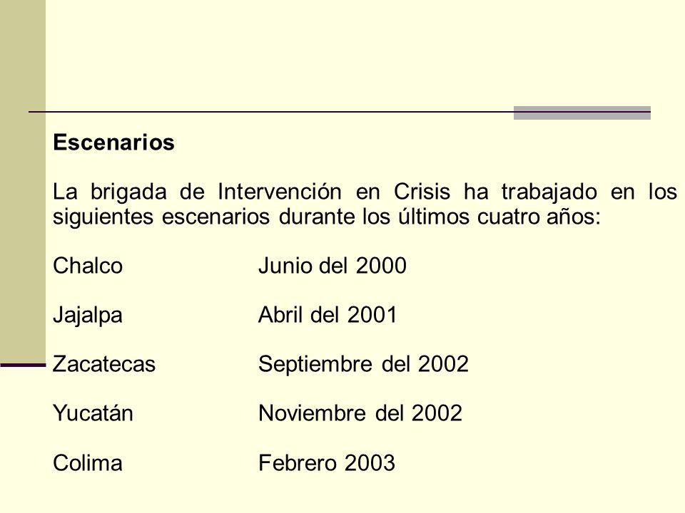 Escenarios La brigada de Intervención en Crisis ha trabajado en los siguientes escenarios durante los últimos cuatro años: