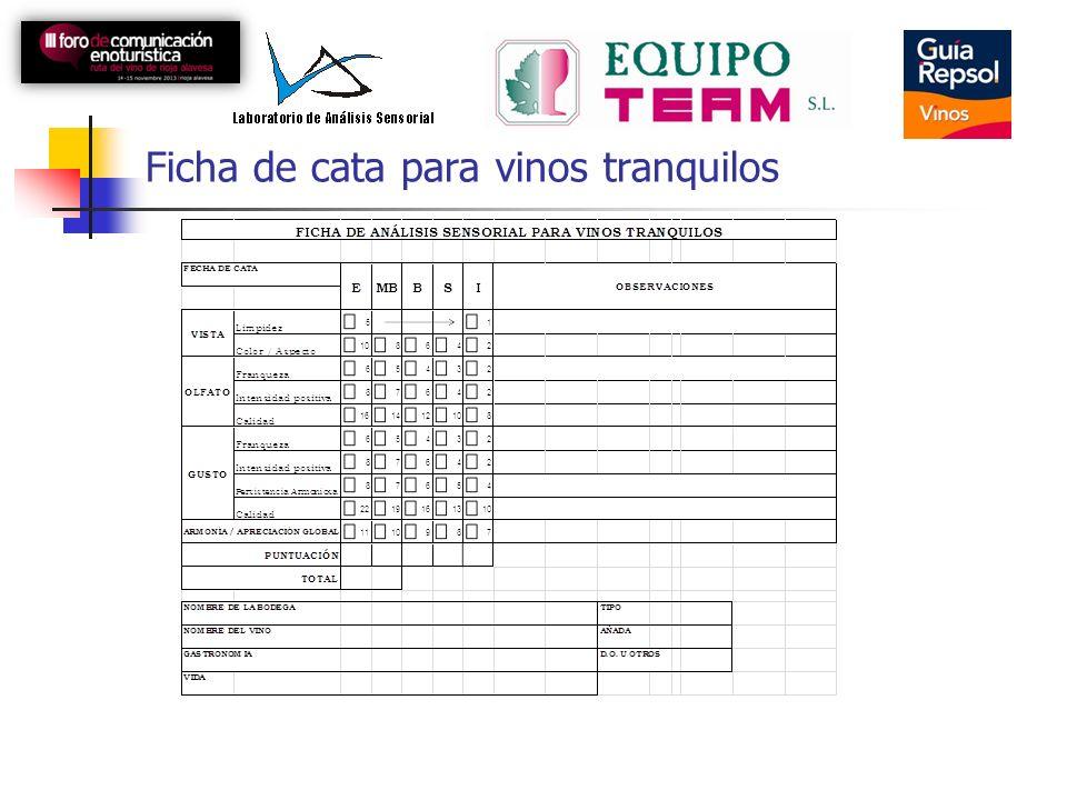 Ficha de cata para vinos tranquilos