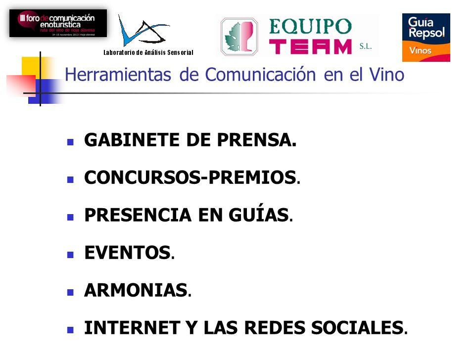 Herramientas de Comunicación en el Vino