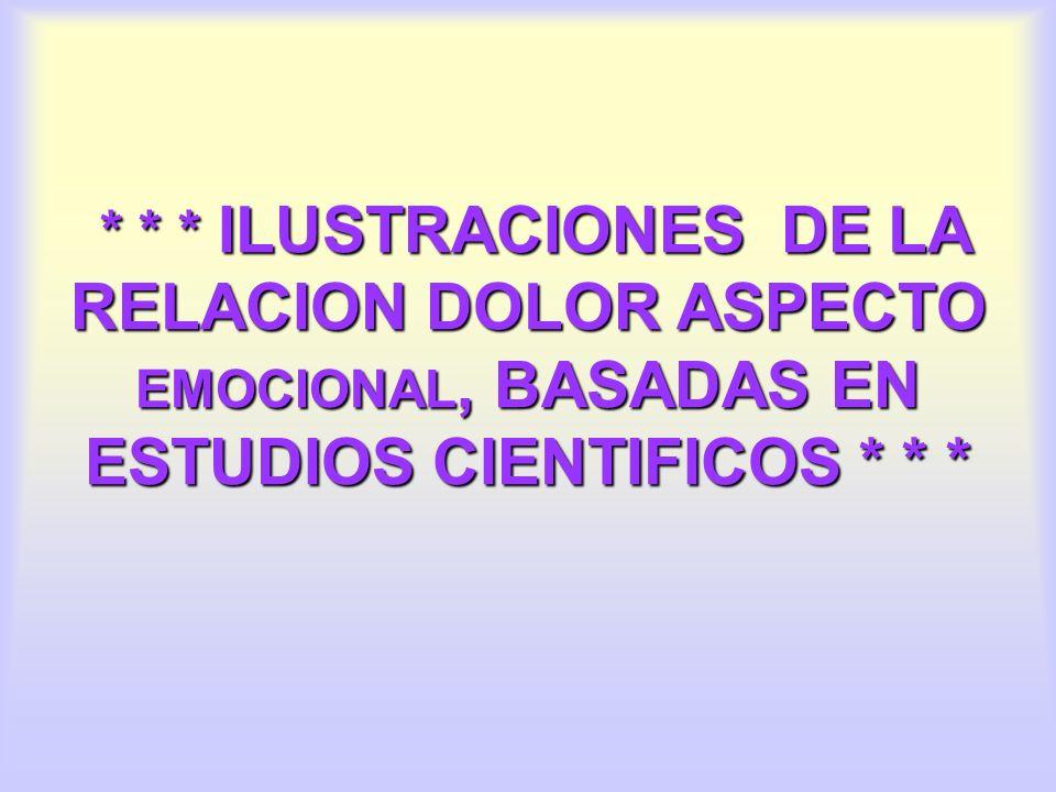 * * * ILUSTRACIONES DE LA RELACION DOLOR ASPECTO EMOCIONAL, BASADAS EN ESTUDIOS CIENTIFICOS * * *