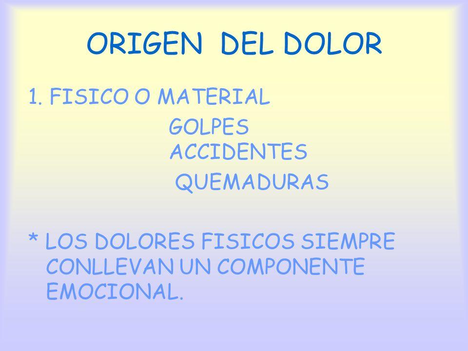 ORIGEN DEL DOLOR 1. FISICO O MATERIAL GOLPES ACCIDENTES QUEMADURAS