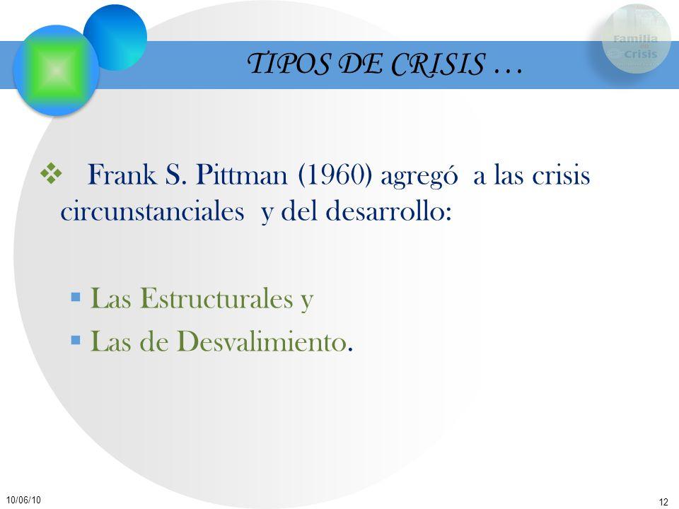 TIPOS DE CRISIS … Frank S. Pittman (1960) agregó a las crisis circunstanciales y del desarrollo: Las Estructurales y.