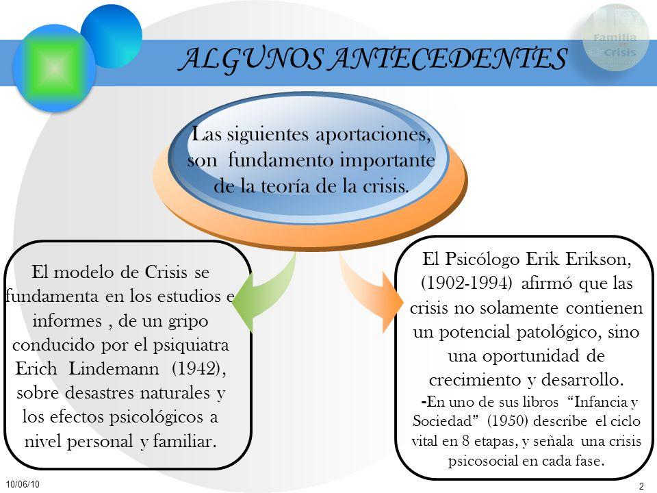 ALGUNOS ANTECEDENTES Las siguientes aportaciones,