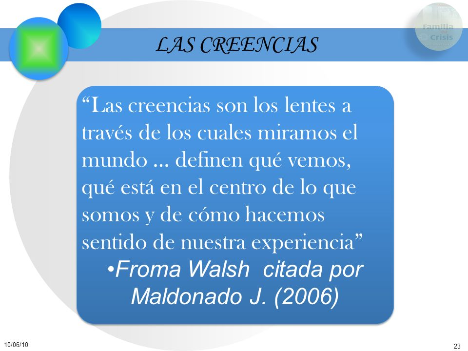 Froma Walsh citada por Maldonado J. (2006)