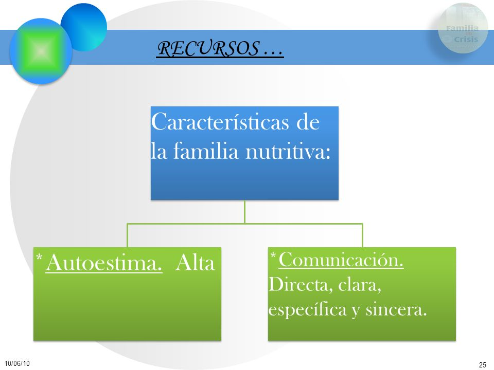 Características de la familia nutritiva: