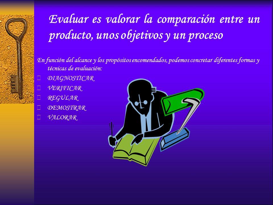 Evaluar es valorar la comparación entre un producto, unos objetivos y un proceso