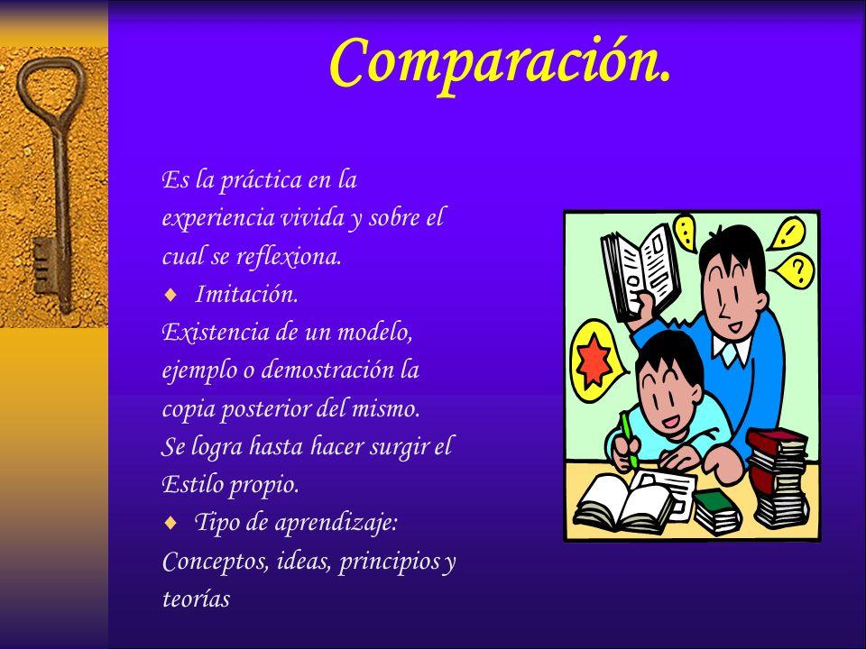 Comparación. Es la práctica en la experiencia vivida y sobre el