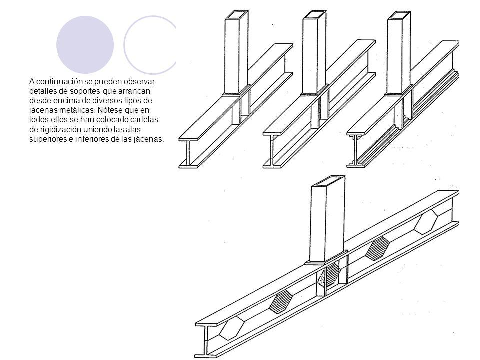 Bloque tematico 3 unidad tematica 11 leccion 41 vigas - Tipos de vigas metalicas ...