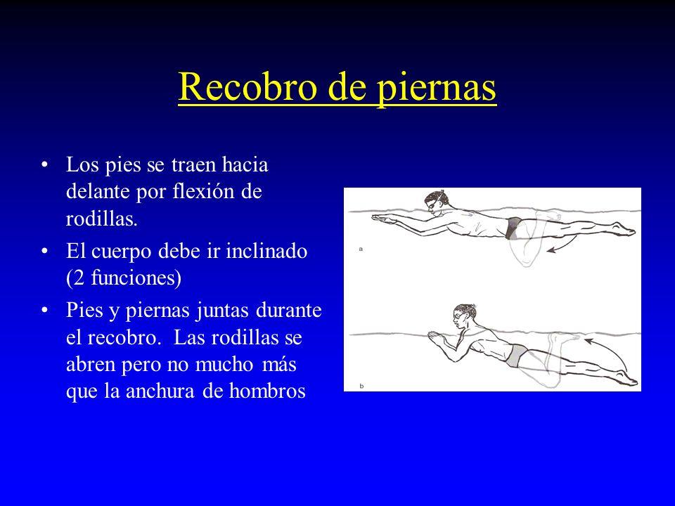 Recobro de piernas Los pies se traen hacia delante por flexión de rodillas. El cuerpo debe ir inclinado (2 funciones)