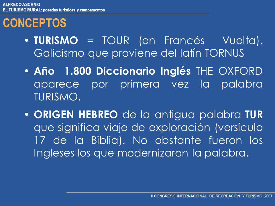 CONCEPTOS TURISMO = TOUR (en Francés Vuelta). Galicismo que proviene del latín TORNUS.