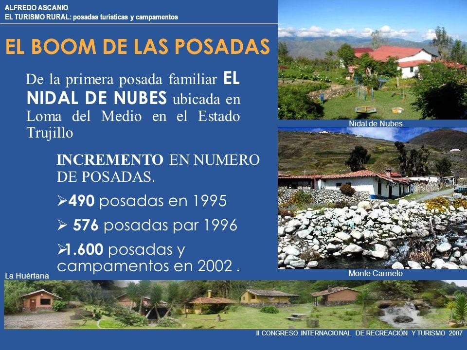 EL BOOM DE LAS POSADAS De la primera posada familiar EL NIDAL DE NUBES ubicada en Loma del Medio en el Estado Trujillo.
