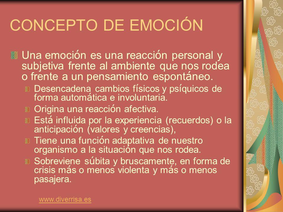 CONCEPTO DE EMOCIÓN Una emoción es una reacción personal y subjetiva frente al ambiente que nos rodea o frente a un pensamiento espontáneo.