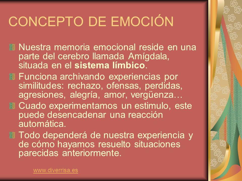 CONCEPTO DE EMOCIÓN Nuestra memoria emocional reside en una parte del cerebro llamada Amígdala, situada en el sistema límbico.