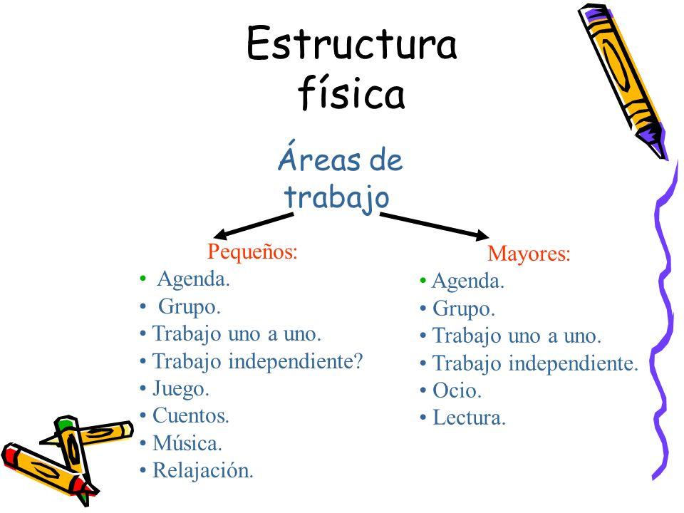 Estructura física Áreas de trabajo Pequeños: Mayores: Agenda. Agenda.
