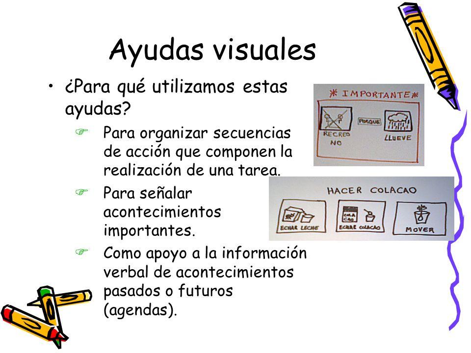 Ayudas visuales ¿Para qué utilizamos estas ayudas