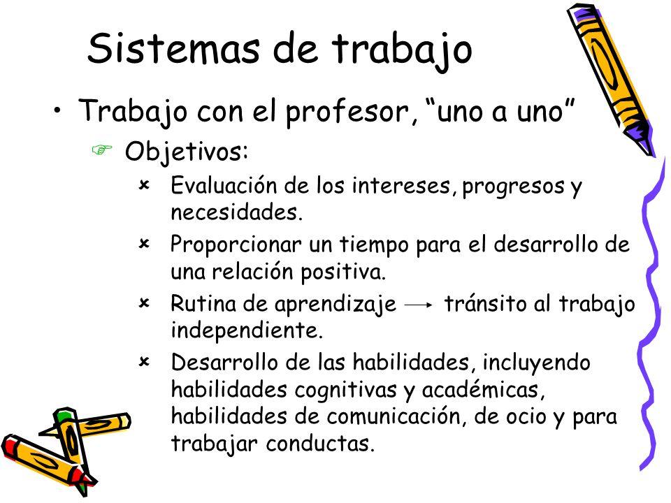 Sistemas de trabajo Trabajo con el profesor, uno a uno Objetivos: