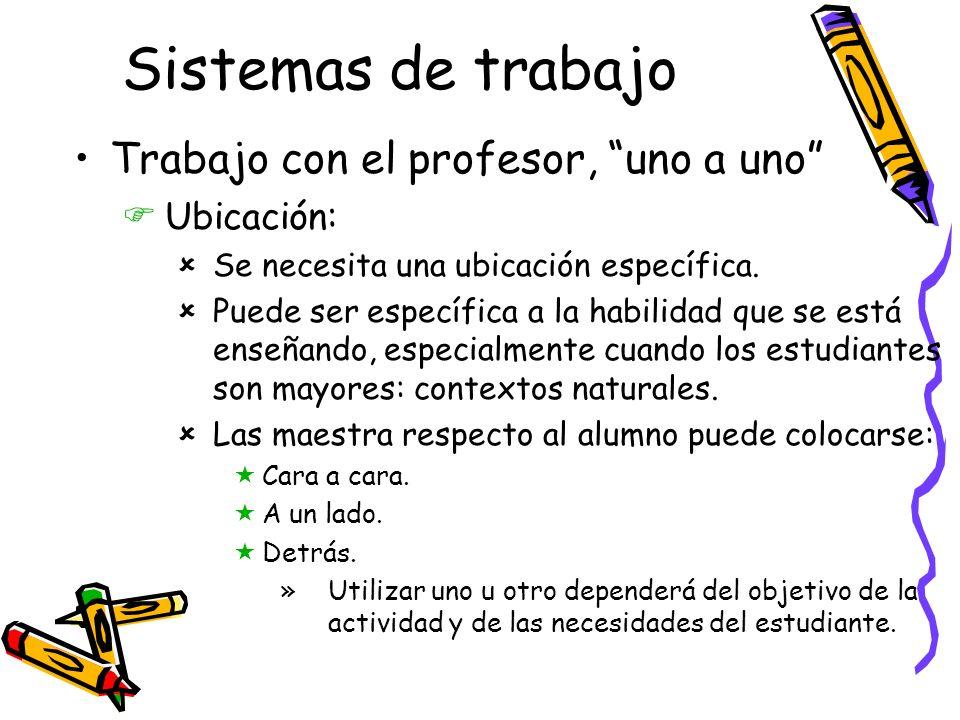 Sistemas de trabajo Trabajo con el profesor, uno a uno Ubicación: