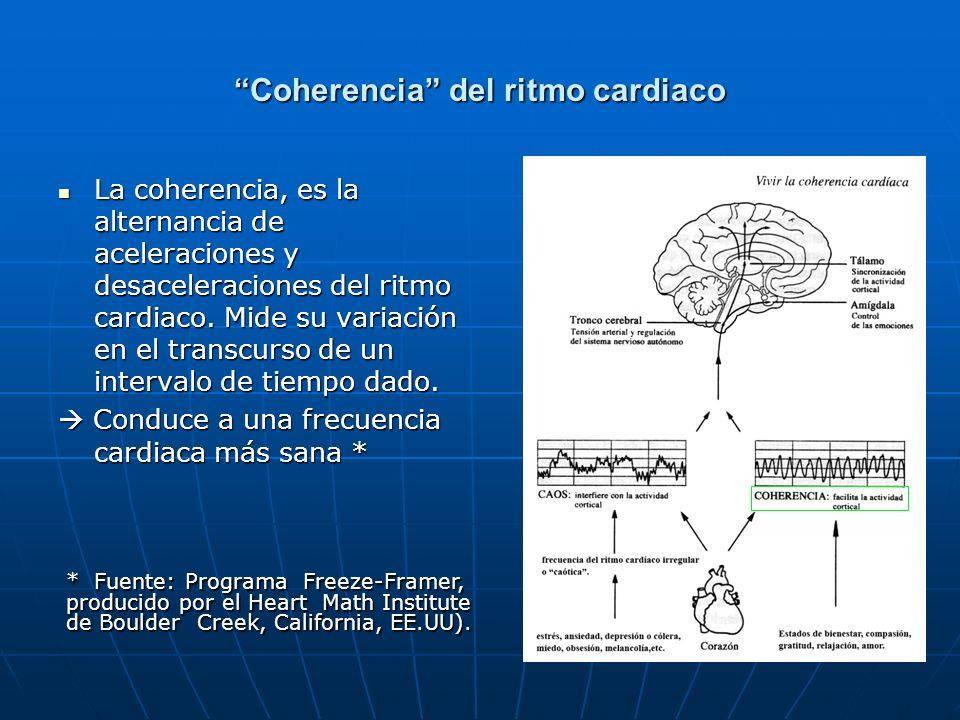 Coherencia del ritmo cardiaco