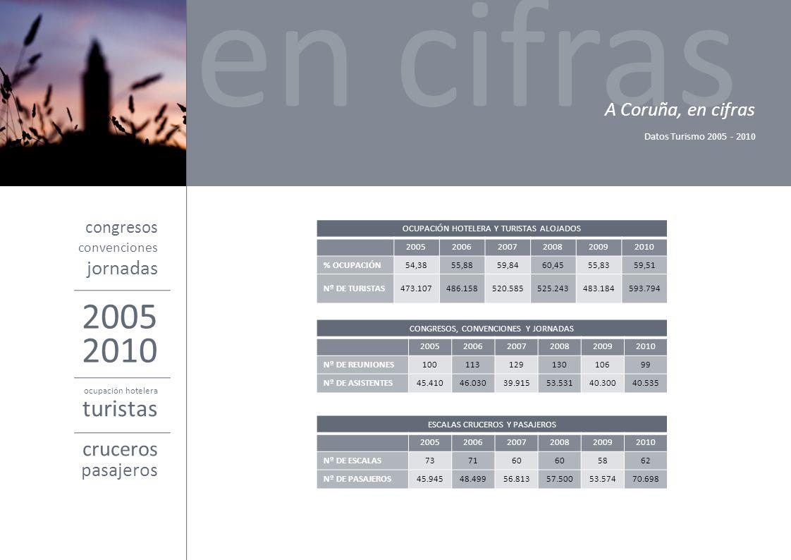 en cifras 2005 2010 turistas cruceros jornadas A Coruña, en cifras