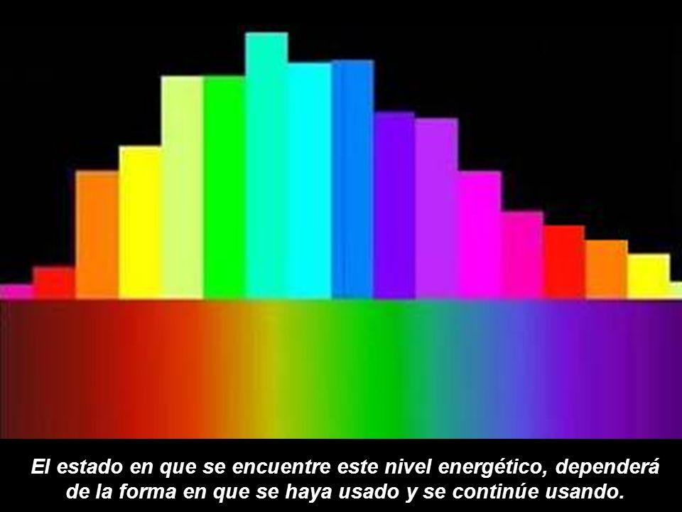 El estado en que se encuentre este nivel energético, dependerá de la forma en que se haya usado y se continúe usando.