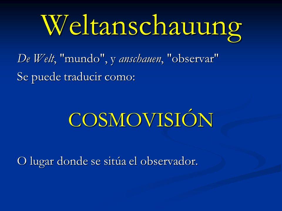 Weltanschauung COSMOVISIÓN De Welt, mundo , y anschauen, observar