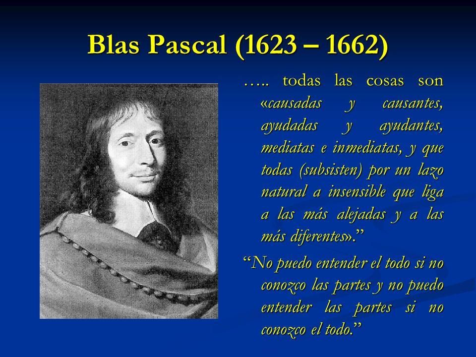 Blas Pascal (1623 – 1662)