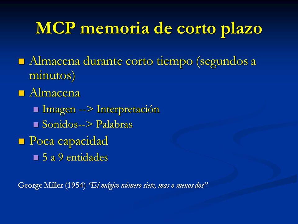 MCP memoria de corto plazo