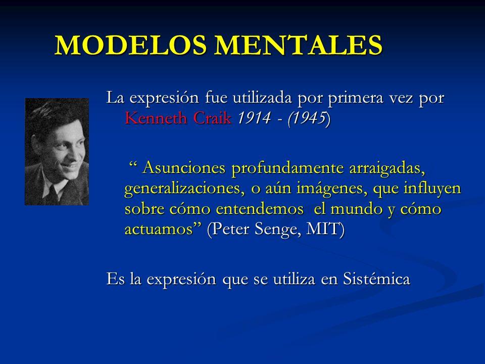 MODELOS MENTALES La expresión fue utilizada por primera vez por Kenneth Craik 1914 - (1945)