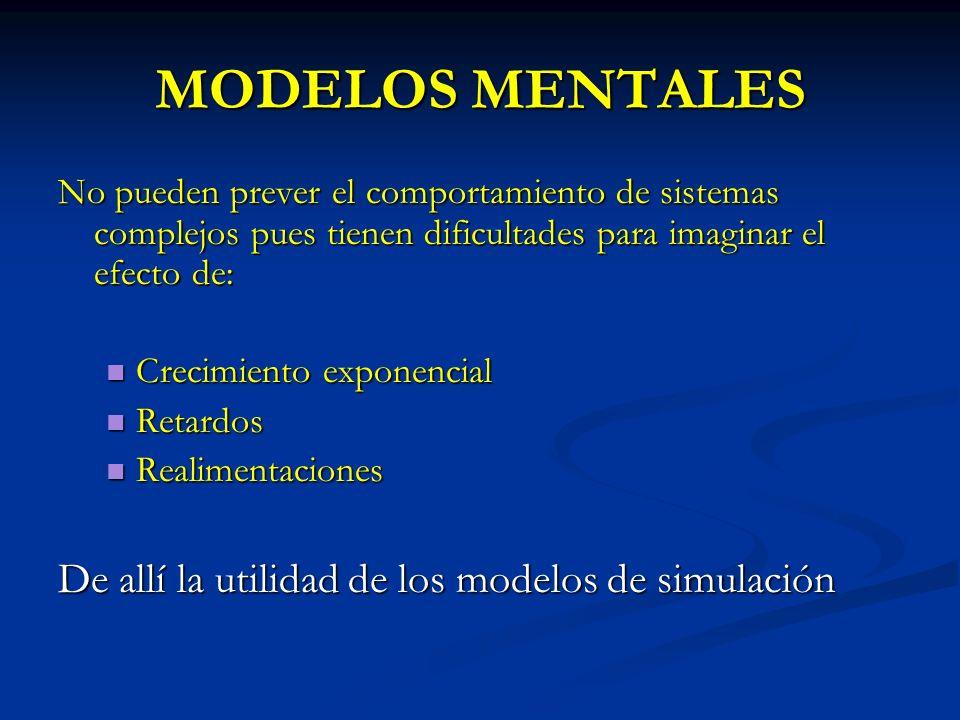 MODELOS MENTALES De allí la utilidad de los modelos de simulación