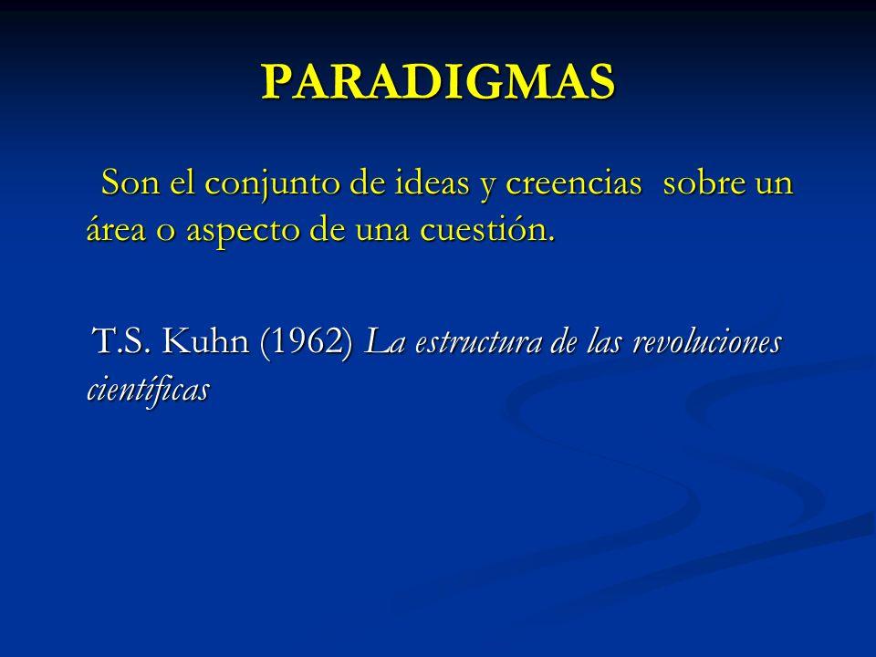 PARADIGMAS Son el conjunto de ideas y creencias sobre un área o aspecto de una cuestión.