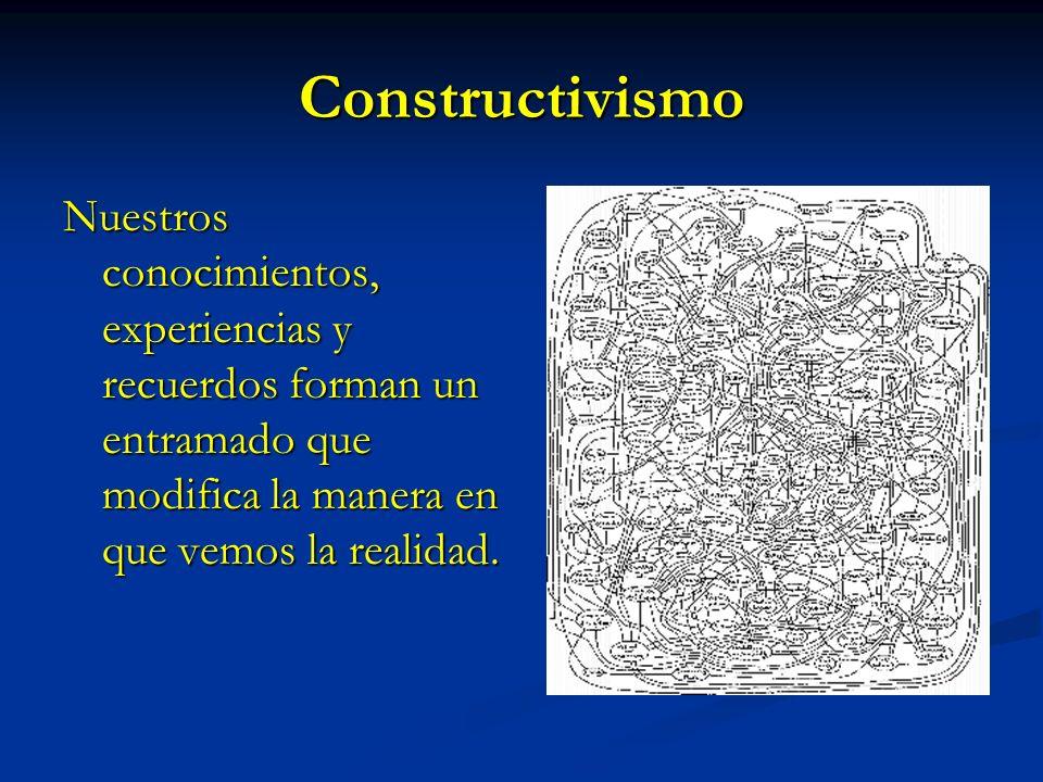 Constructivismo Nuestros conocimientos, experiencias y recuerdos forman un entramado que modifica la manera en que vemos la realidad.
