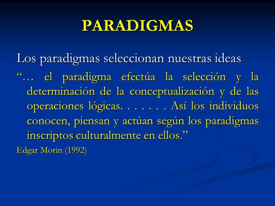 PARADIGMAS Los paradigmas seleccionan nuestras ideas.