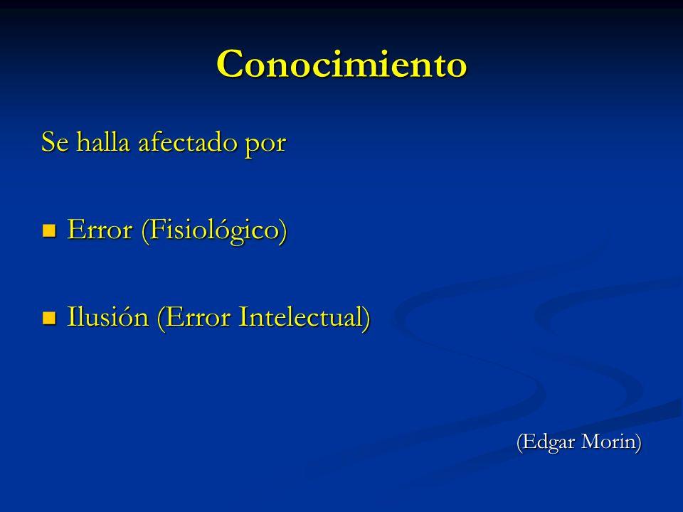 Conocimiento Se halla afectado por Error (Fisiológico)