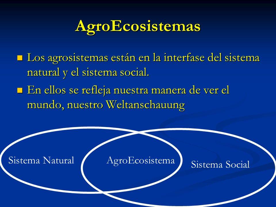 Sistema Natural AgroEcosistema