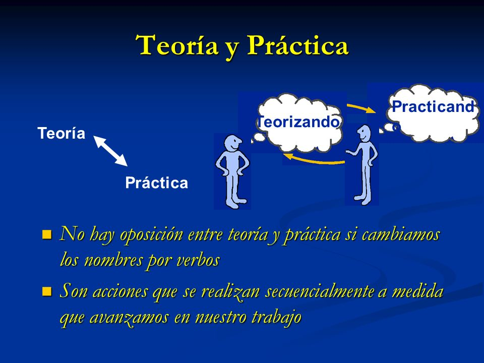 Teoría y Práctica Practicando. Teorizando. Teoría. Práctica. No hay oposición entre teoría y práctica si cambiamos los nombres por verbos.