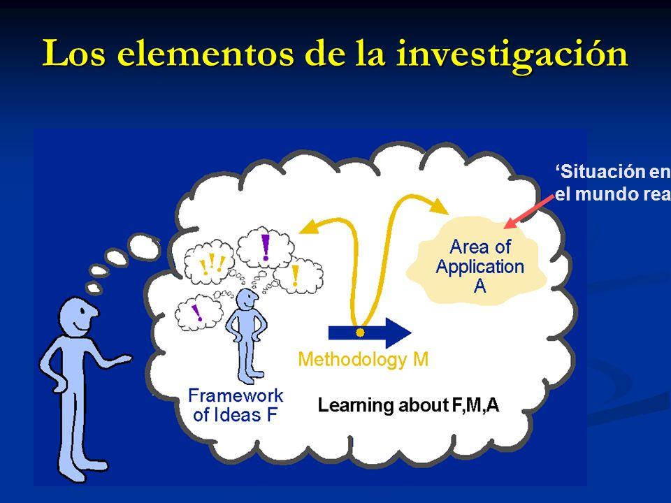 Los elementos de la investigación
