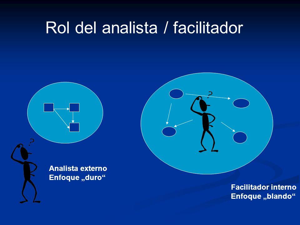 Rol del analista / facilitador
