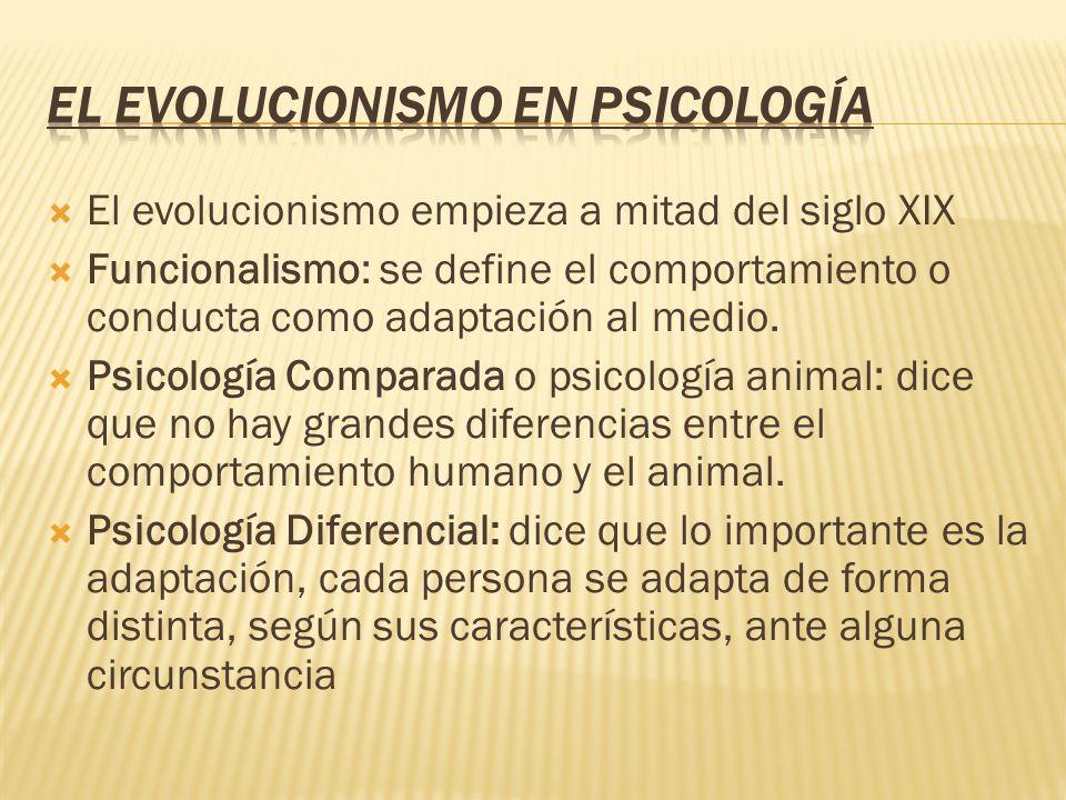 El evolucionismo en Psicología
