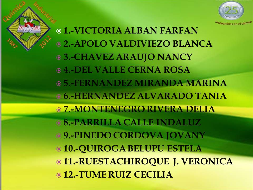 1.-VICTORIA ALBAN FARFAN