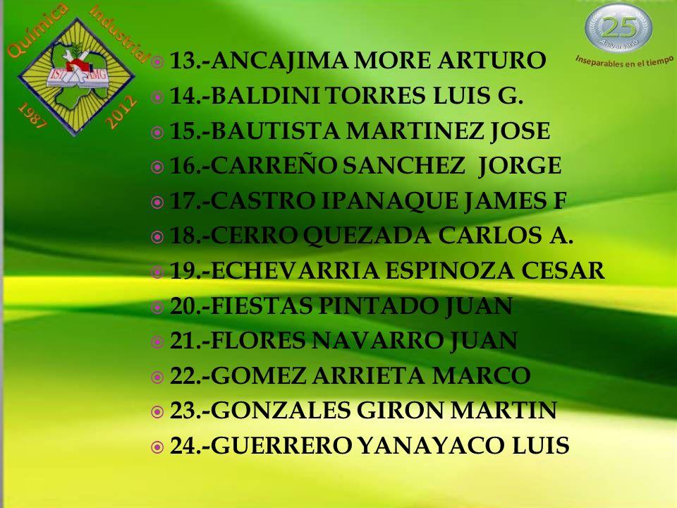 13.-ANCAJIMA MORE ARTURO 14.-BALDINI TORRES LUIS G. 15.-BAUTISTA MARTINEZ JOSE. 16.-CARREÑO SANCHEZ JORGE.