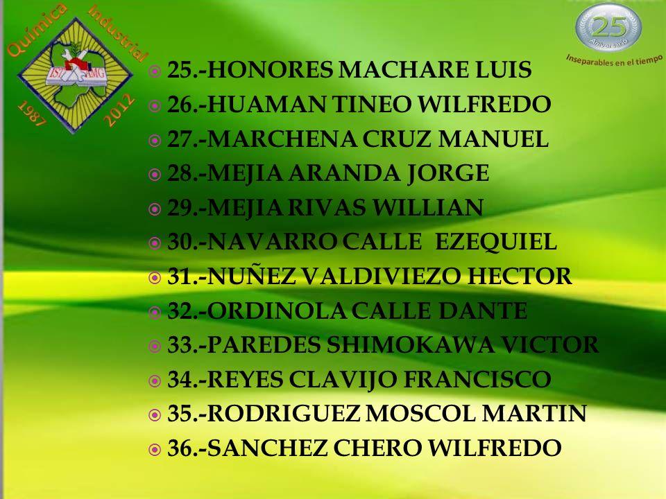 25.-HONORES MACHARE LUIS 26.-HUAMAN TINEO WILFREDO. 27.-MARCHENA CRUZ MANUEL. 28.-MEJIA ARANDA JORGE.