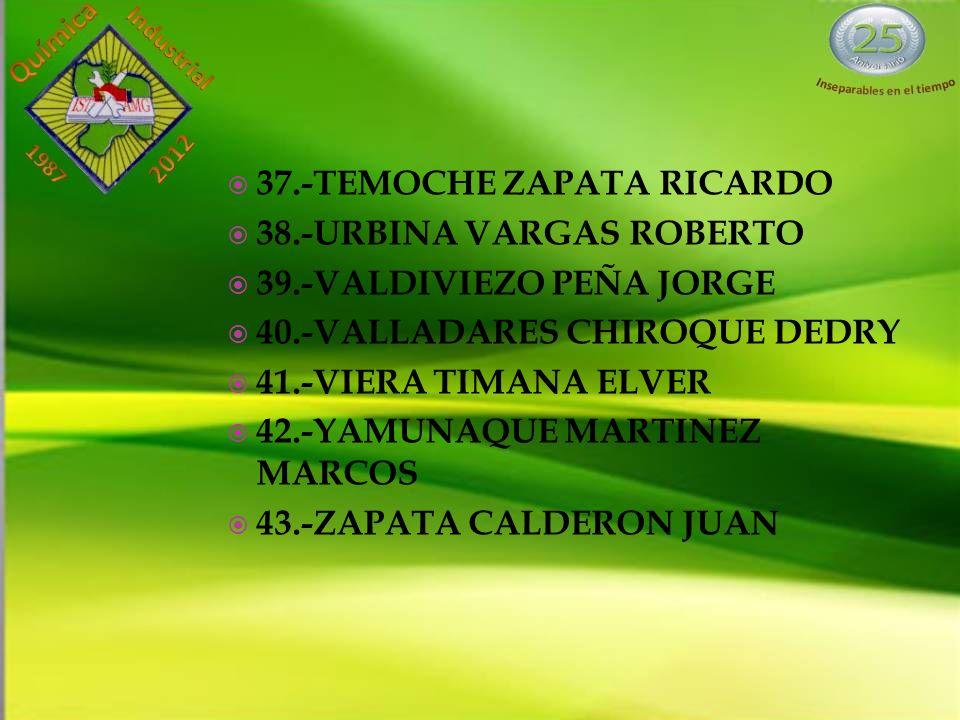 37.-TEMOCHE ZAPATA RICARDO