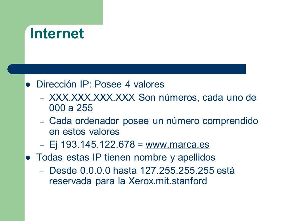 Internet Dirección IP: Posee 4 valores