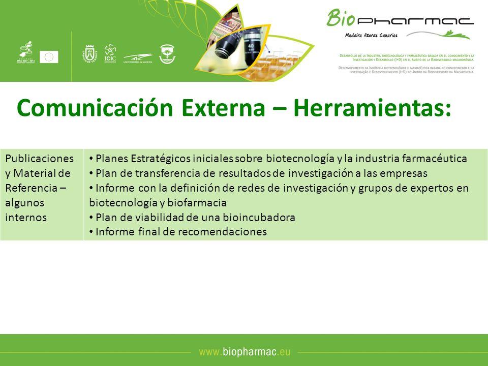 Comunicación Externa – Herramientas:
