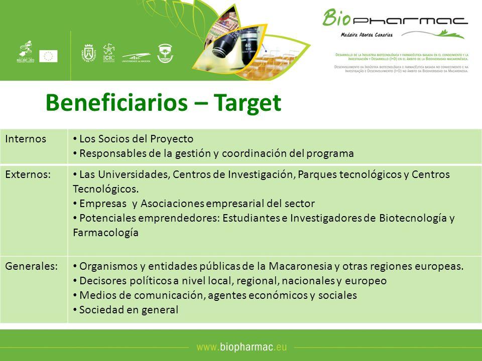 Beneficiarios – Target