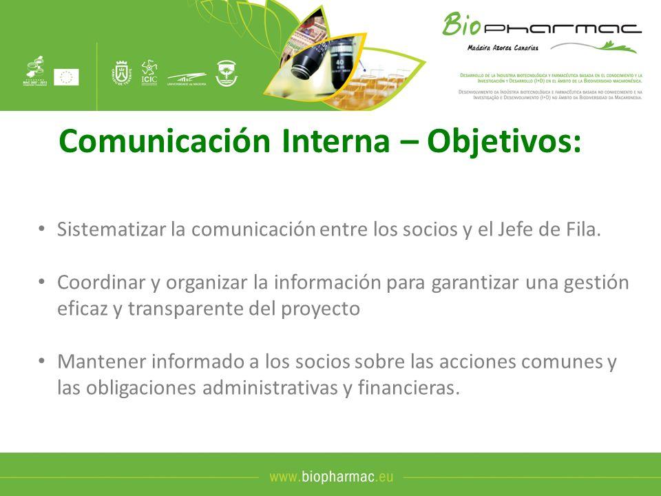 Comunicación Interna – Objetivos: