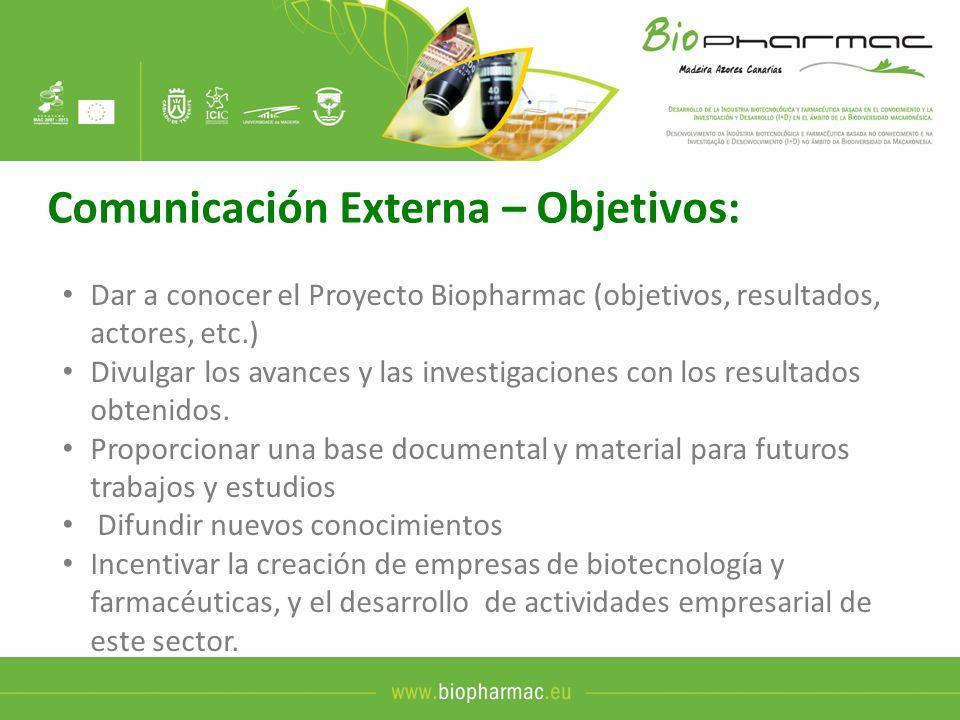 Comunicación Externa – Objetivos: