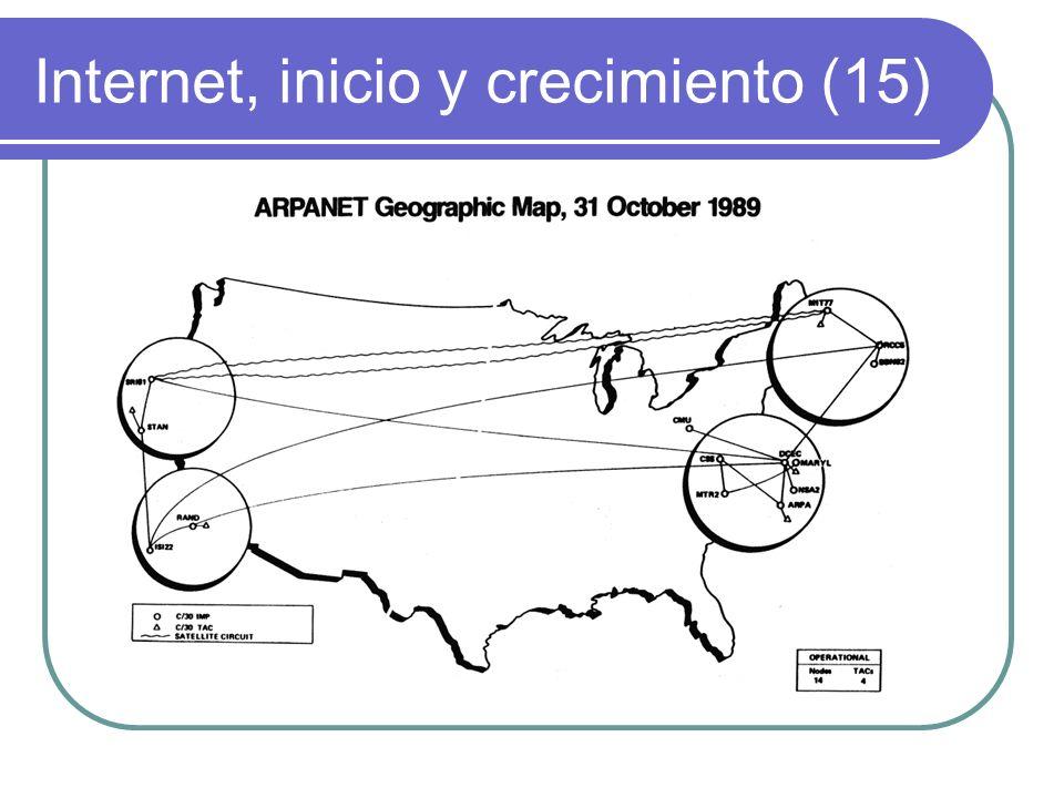 Internet, inicio y crecimiento (15)